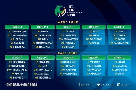 Jadwal Laga Timnas Indonesia di Piala Asia U-19 2018