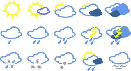 Prakiraan Cuaca Jabodetabek Hari Ini